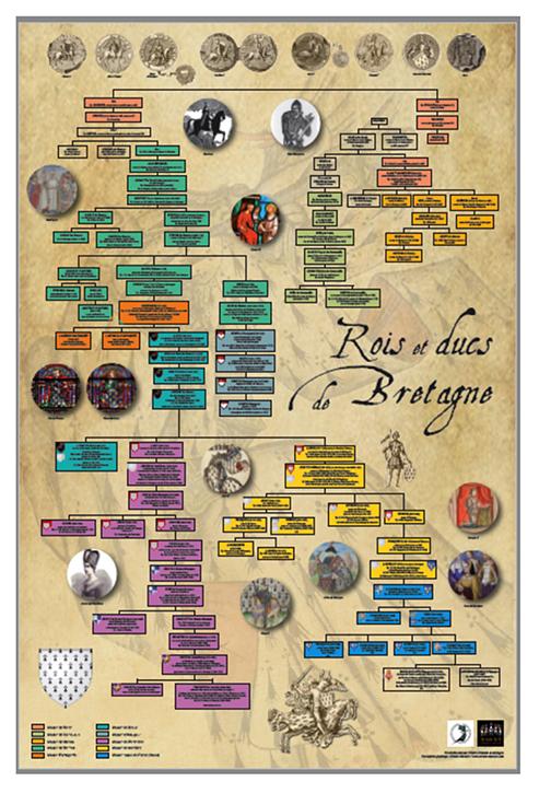 http://centredhistoiredebretagne.com/wp-content/uploads/2018/07/poster-Français.jpg